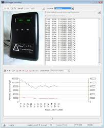 Dylos Dc1100 Pro Air Quality Chart Downloads