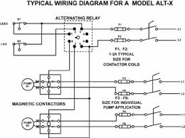 2000 oldsmobile silhouette wiring diagram wiring diagram for car 2000 oldsmobile alero stereo wiring together vw beetle oil pressure switch location moreover national pump