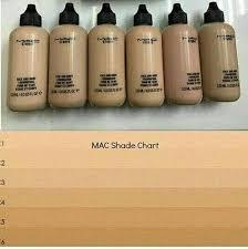 Mac Foundation Shades Chart Mac Face And Body Foundation