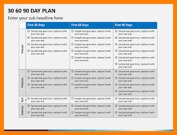 30 60 90 Day Action Plans How To Plan Action Plan