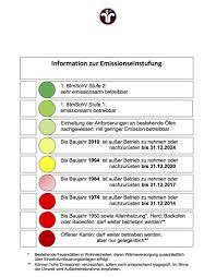 Umweltlabel Bei Einzelraumfeuerstätten Wwwheim Kachelofende