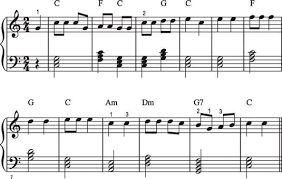 Sheet Music Symbols Chart How To Read Chord Symbols To Play The Piano Or Keyboard