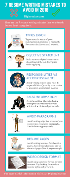 Avoiding First Resume Mistakes 24 Resume Writing Mistakes to Avoid in 24 Infographic eLearning 1