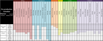 schedule plan template a quick guide to planning your pre production schedule wolfcrow