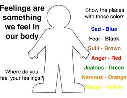 best ideas about feelings activities social work emotions in our bodies activity this activity can be great for younger children in order for them to show their emotions and get a better idea of how to
