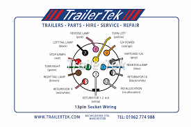 australian trailers simply 13 pin trailer plug wiring diagram trailer part and repairing instructions 13 pin trailer plug wiring