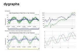 Javascript Charts And Graphs Open Source 8 Excellent Free Javascript Chart Library For Data