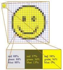 Форматы растровой графики ru Пример изображения растровой графики