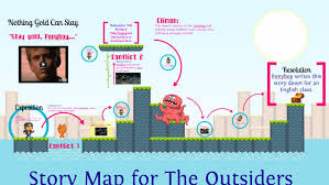 The Outsiders Plot Chart Plot Diagram For The Outsiders By Jose Rodriguez On Prezi