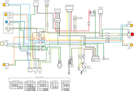 redcat 110 engine diagram lowrance lss 1 wiring diagram manual chinese quad wiring diagram at Redcat 110cc Atv Wiring Diagram