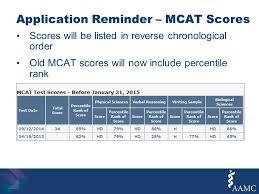 Mcat Essay Grading Mistyhamel