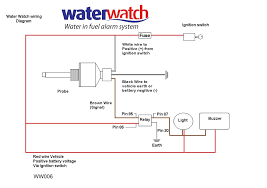 3 phase meter base wiring diagram images base engineering wiring diagrams image wiring diagram engine