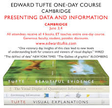 Edward Tufte Forum Project Management Graphics Or Gantt