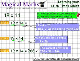 How To Make A Times Table Chart 47 Interpretive Times Table Chart Until 20