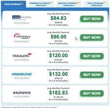 Compare Insurance Quotes Compare Insurance Quotes Cool Car Insurance Quote Comparison And 1