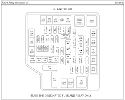 2004 sonata fuse box diagram all wiring diagrams baudetails info hyundai santa fe fuse box diagram hyundai wiring diagrams for