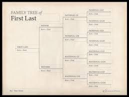 powerpoint family tree template family tree chart template powerpoint family tree template how to