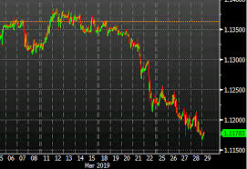 Brexit Bonds Euro Chf What To Watch For Possible Snb