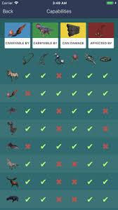 dododex ark survival evolved for