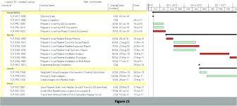 Hours Sheet Template Inspirational Logging Sheet Template Elegant Excel Time Log