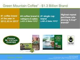 BlogWell Boston Social Media Case Study  Green Mountain Coffee Roaste    A Powerful Portfolio of Brands  crystallyn  BlogWell