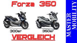Neuer Honda Forza 350 kommt 2021 - Rollerfreunde Unterfranken