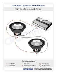 help hooking up my small mtx system car audio forumz the 1 help hooking up my small mtx system 2svc 4 ohm mono jpg