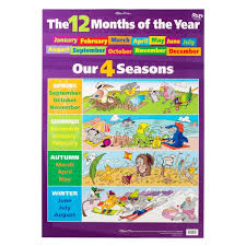 Season Chart Months Of Year Seasons Double Sided Educational Wall Chart Poster 12 95