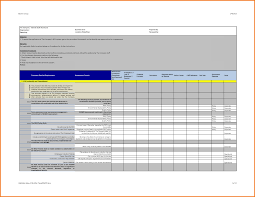Professional Internal Audit Report Template Example With