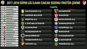 Son dakika: Süper Lig'de fikstür çekildi