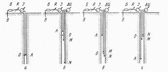 Методы электрометрии скважин Реферат Различные зонды для электрического каротажа скважин А В питающие электроды Б батарея или другой источник питания r реостат для регулировки силы
