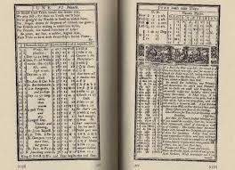 Ben Franklin S Virtue Chart Benjamin Franklin Was A Great Astrologer