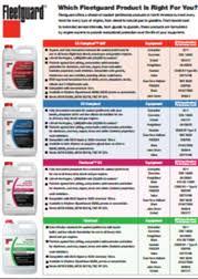 Antifreeze Color Chart Coolants And Chemicals Cummins Filtration