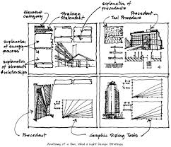 Sun Wind And Light Architectural Design Strategies Pdf Anatomy Of A Design Strategy