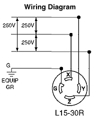 nema l15 30 wiring car wiring diagram download moodswings co L14 30p Wiring Diagram L14 30p Wiring Diagram #46 nema l14 30p wiring diagram