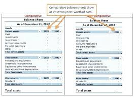 cash balance sheet template balance sheet template income statement example 2 and cash flow