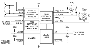automatic fan control techniques trends in cooling high speed max6639 controlling two 4 wire fans when controlling 4 wire