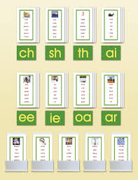 Phonogram Word Lists for Nienhuis Double Sandpaper Letters itok=QZQz Wnq