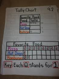 3 Md 2 Anchor Chart 3 Md 2 Anchor Chart Measuring To The Nearest Quarter