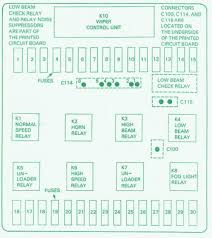 normal speed relaycar wiring diagram 1999 bmw e30 fuse box diagram