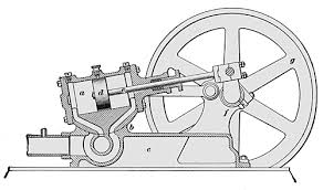 water engines page  left diagram of a schmid engine oscillating cylinder
