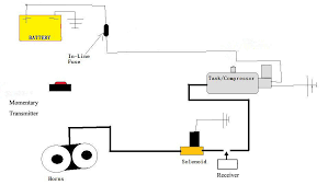 wiring diagram for air horn the wiring diagram air horn solenoid wiring diagram air wiring diagrams for wiring diagram