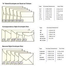 standard envelope sizes invitations mywebdir standard envelope sizes invitations