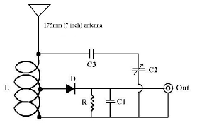 fm crystal radio fm crystal circuit