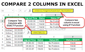 Compare Two Columns In Excel Top 4 Quick And Easy Methods
