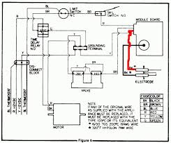 rv water tank wiring diagram wirings diagram