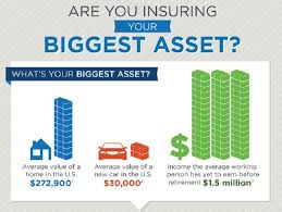 nationwide auto insurance quote enchanting nationwide life insurance quote raipurnews
