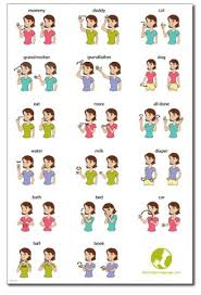 Baby Sign Language Chart Baby Sign Language Chart Sign Language Chart Sign