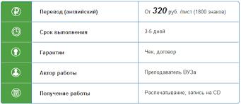 Реферат онлайн Перевод текста в Москве Перевод текста в Москве заказать работы недорого