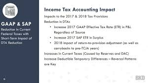 Federal Tax Chart 2017 Federal Income Tax Update Ppt Download